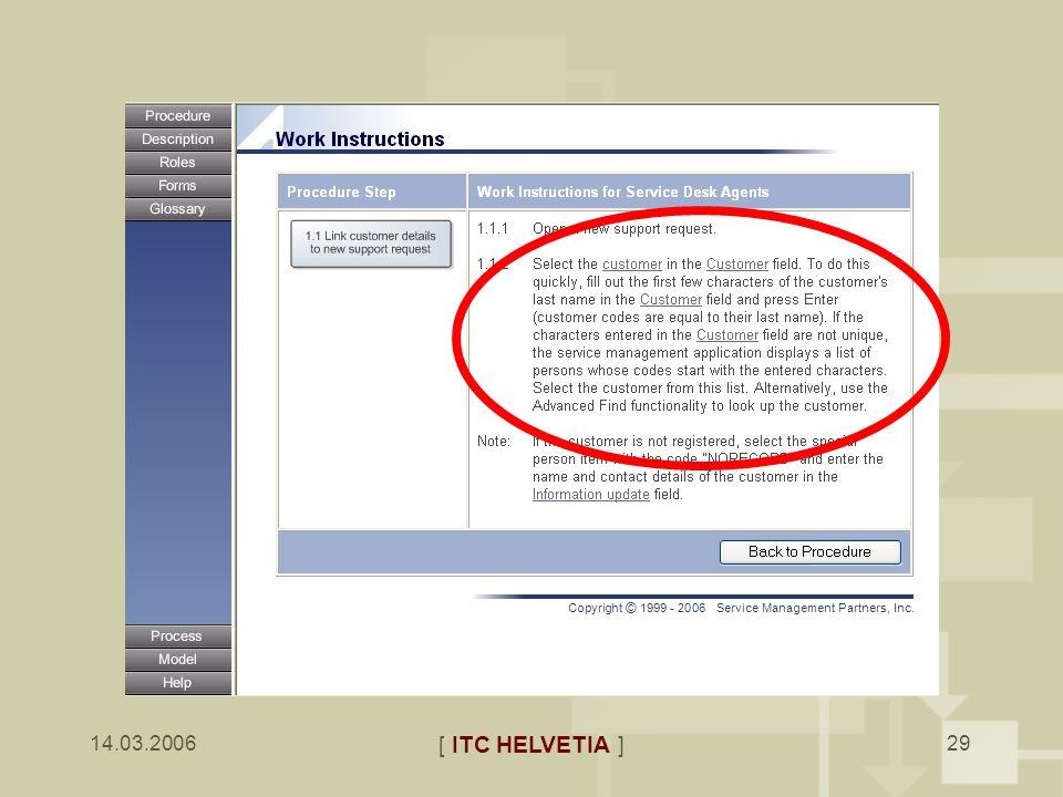 14.03.2006 [ ITC HELVETIA ]